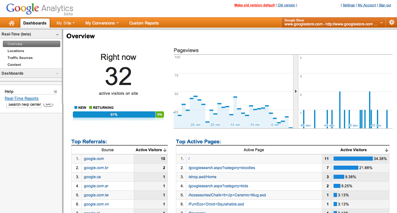 New real-time interface for Google Analytics